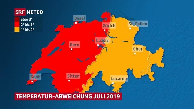 Schweizer Karte, die Temperaturabweichung für den Juli 2019 zeigt.