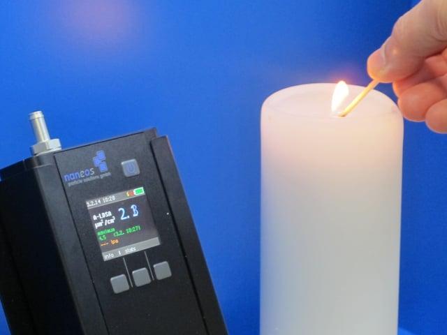 Eine Hand zündet eine Kerze an, ein Messgerät misst die Konzentration von Nanopartikeln.