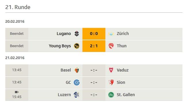 YB schlägt Thun mit 2:1, Lugano und Zürich trennen sich torlos.