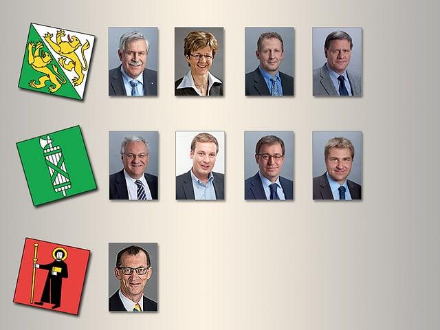Bilder alles Ostschweizer SVP-Parlamentarier