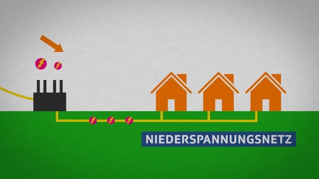 Video «Strom: Vom Kraftwerk zur Steckdose (5/8)» abspielen
