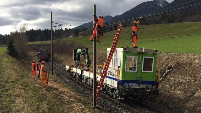 Bauarbeiten an Bahnlinie