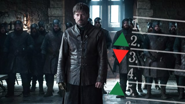Game of Thrones: Die «Iron Throne»-Live-Rangliste nach Episode 2