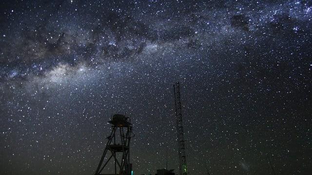 Sternenhimmel über einer Wüste.