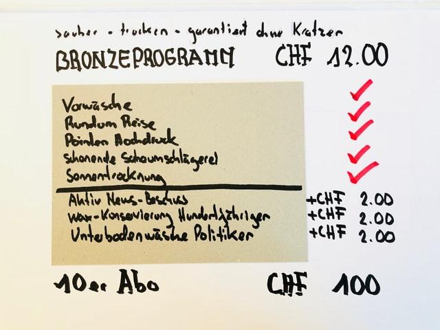Grafik mit Waschprogramm-Tafel