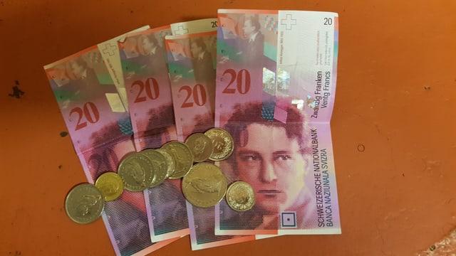 87 Franken