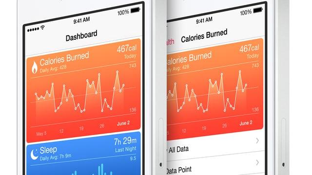 Die Health-App zeigt statistiche Kurven an.
