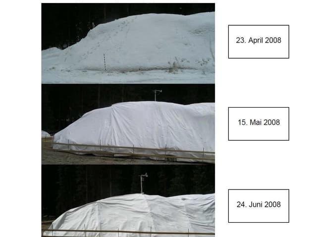 Der Schneehaufen wird im Laufe des Sommers kleiner.