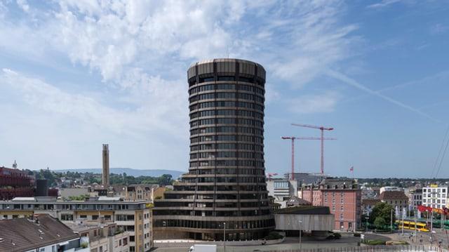 BIZ Basel