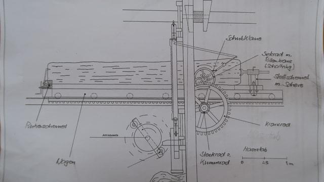 Abbildung einer alten Schlegelsäge.