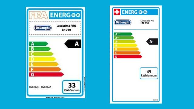 Abbildung Energieetiketten.
