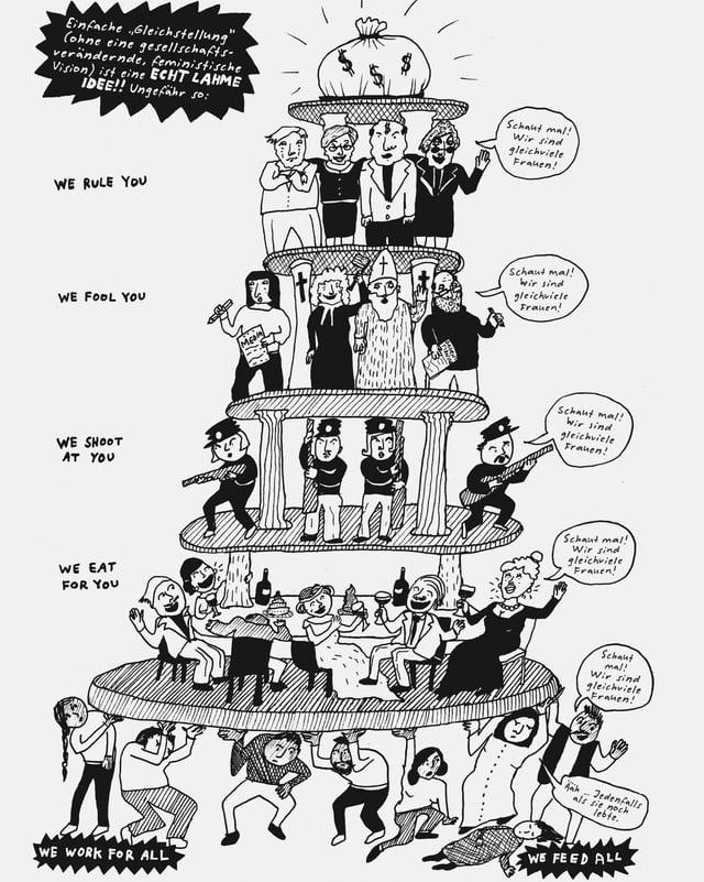 Comic: Menschenpyramide. An unterster Stelle befinden sich die arbeitenden Frauen.