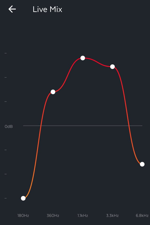 Eine Equalizer-Kurve, mit der der Benutzer das Noise-Canceling-Profil anpassen kann.