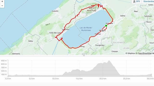 Rainers GPS Daten