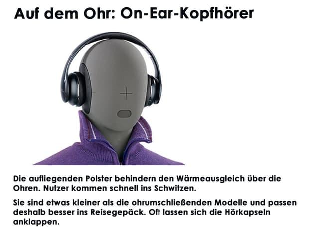 Puppe mit ohrenaufliegenden Kopfhörern.