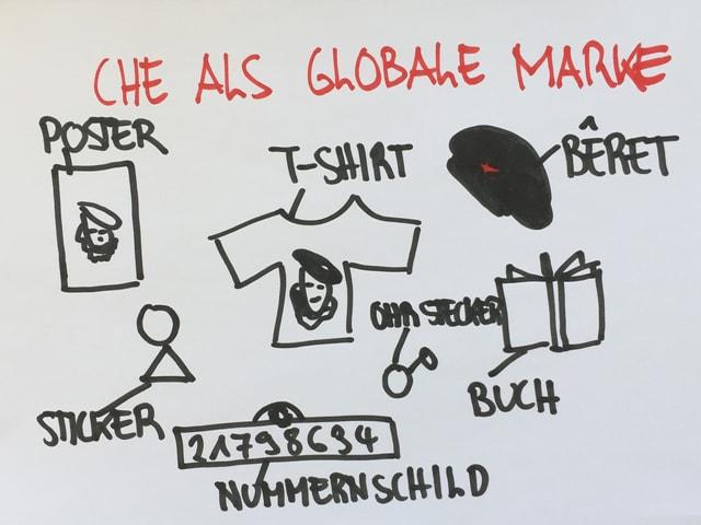 Handzeichnung von Merchandise-Produkten von «Che» wie T-Shirt, Poster, Sticker, Buch