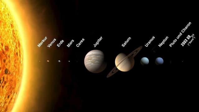 Abstand der Planeten zur Sonne.