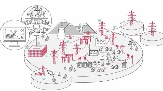 Swissgrid erzielt 2020 Gewinn