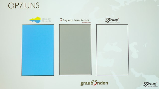 Las opziuns pussaivlas per il vitg da Zernez, da sanestra Engiadina San Murezzen, Scuol o Zernez sulet