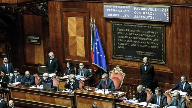 Blick in den italienischen Senat.