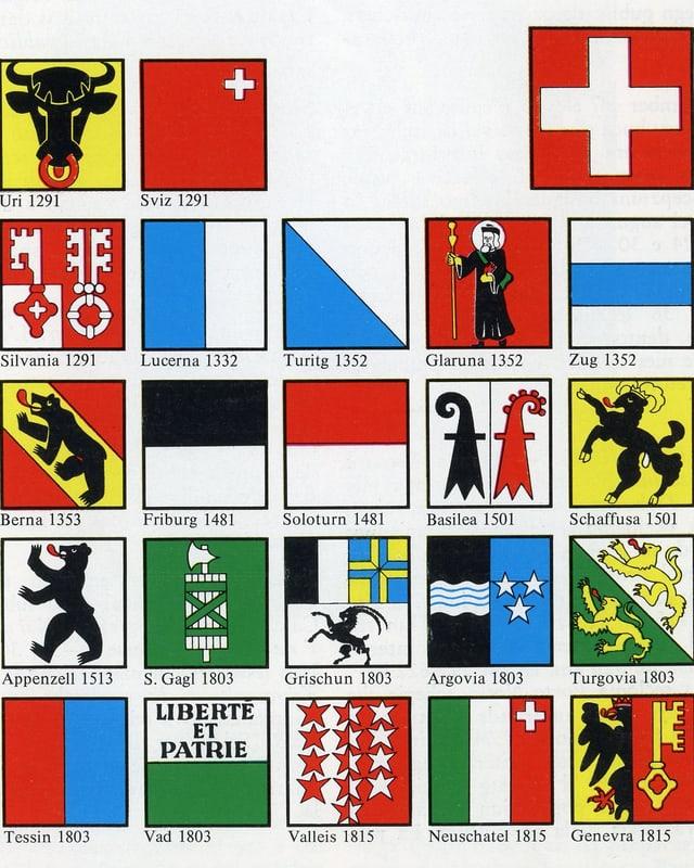 Ils 22 chantuns svizzers (mezs chantuns reunids) en l'onn 1974.