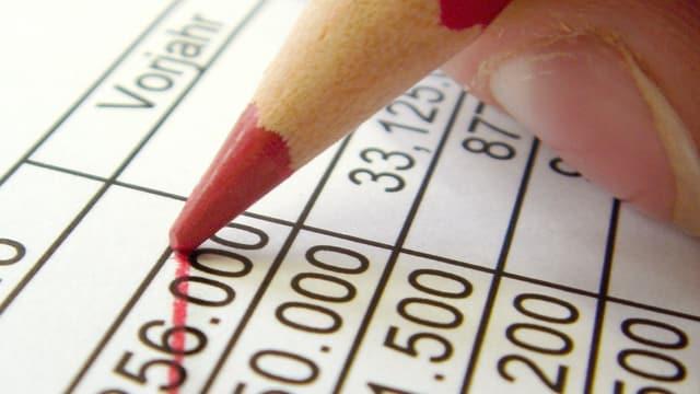 Jemand streicht mit einem roten Stift eine Zahl durch.