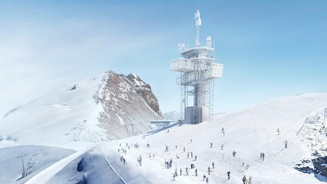 Richtstrahlturm auf dem Gipfel des Titlis.