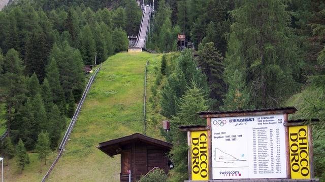Ina schanza dal sigl cun skis