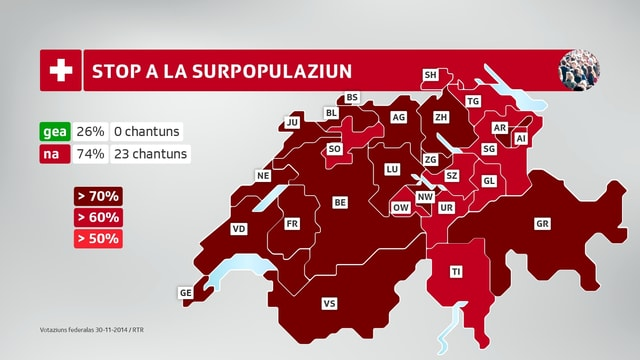 Grafica da l'iniziativa «Stop a la surpopulaziun».
