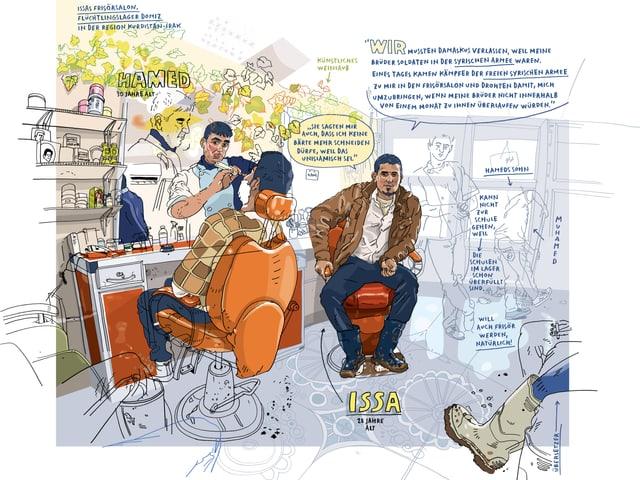 Zeichnung eines Friseursalons, in dem gerade ein Kunde rasiert wird. Texte im Bild erklären die Situation im Salon und die der Protagonisten.