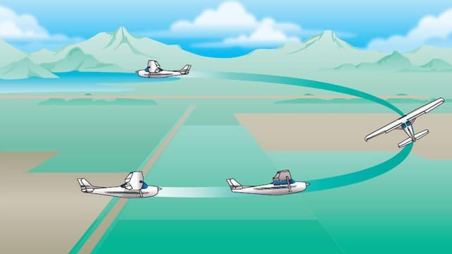 Illustration einer Umkehrkurve. Ein Flugzeug fliegt eine Kurve von 180 Grad und steigt dabei.