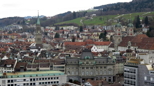 Stadt St. Gallen