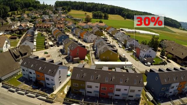 Einfamilienhaussiedlung in Hüttikon aus der Vogelperspektive
