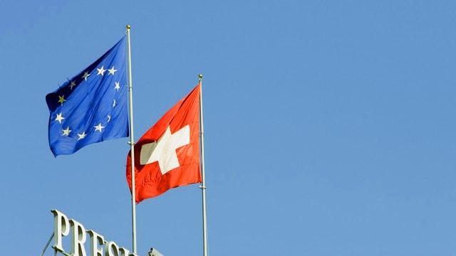 Flagge der EU und der Schweiz