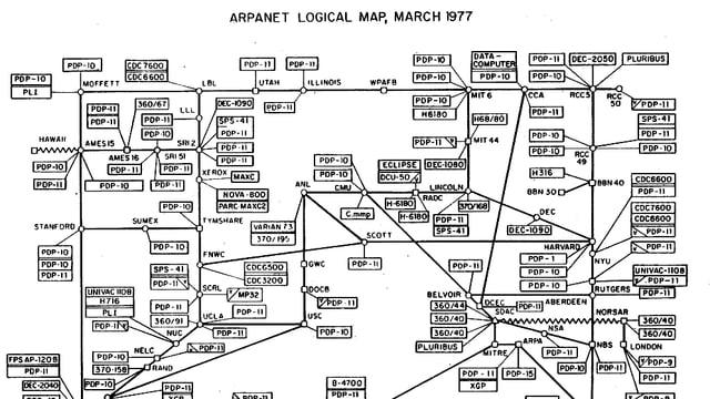 Eine Karte des ARPANET
