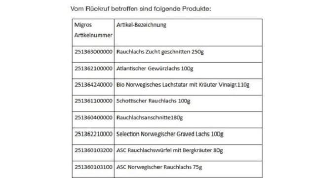Liste: Diese Produkte von Migros sind vom Rückruf wegen möglicher Listerien betroffen.