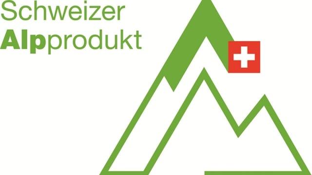 Logo für Alpprodukt