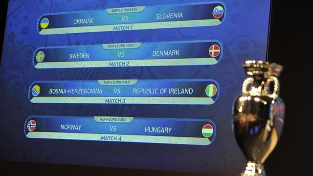 Die Partien projiiziert von einem Beamer, im Vordergrund der EM-Pokal.