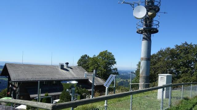 Blick auf die Wetterstation Hörnli mit ihren Geräten.
