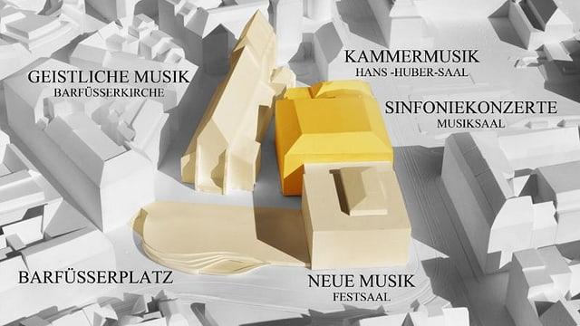 Visualisierung von Herzog & de Meuron.