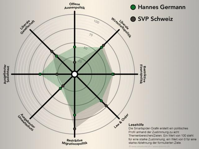 Smartspider von Hannes Germann