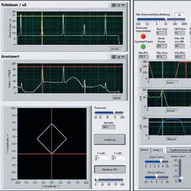 Interface der Meta-Software