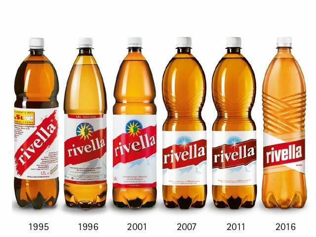 Rivella Flaschen Design 1995 bis 2016