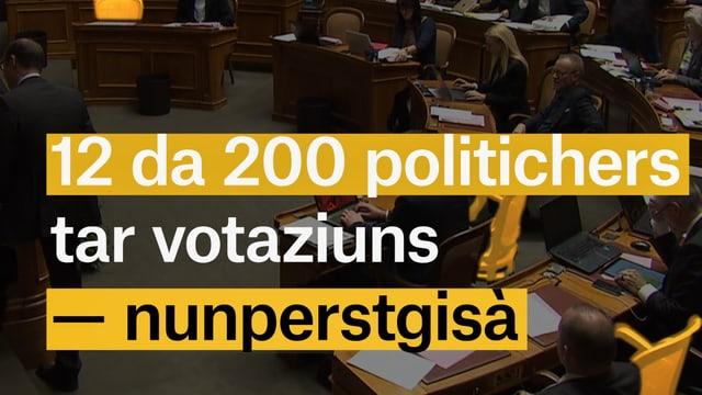 Laschar ir video «Ils parlamentaris a Berna na van betg adina a votar»