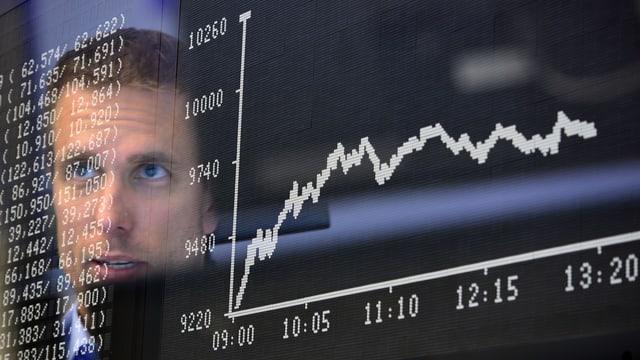 Schlechter Börsenkrus