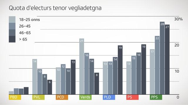Grafica RTR
