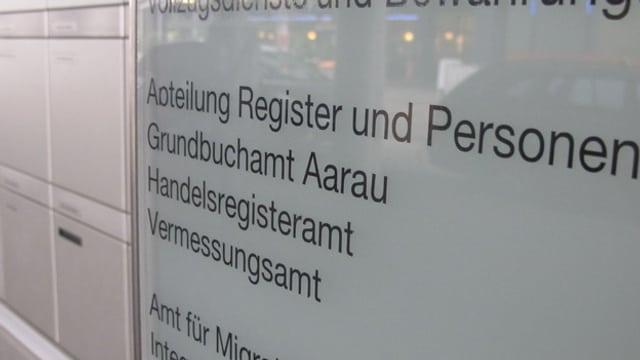 Schild beim Eingang des Grundbuchamtes in Aarau