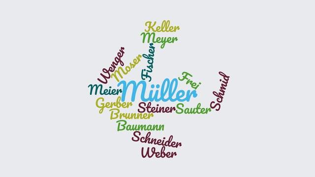 Typische Familiennamen in den deutschsprachigen Kantonen der Schweiz