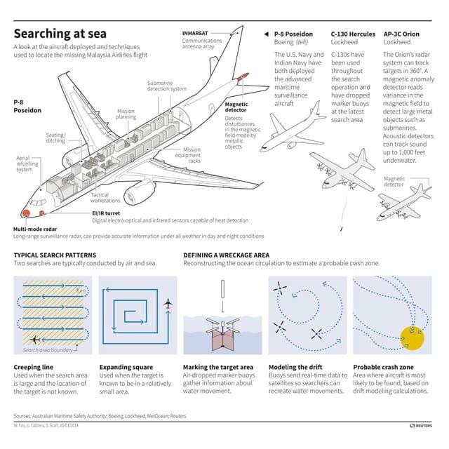 Infografik Reuters
