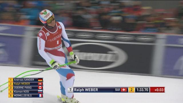 Ralph Weber im Ziel